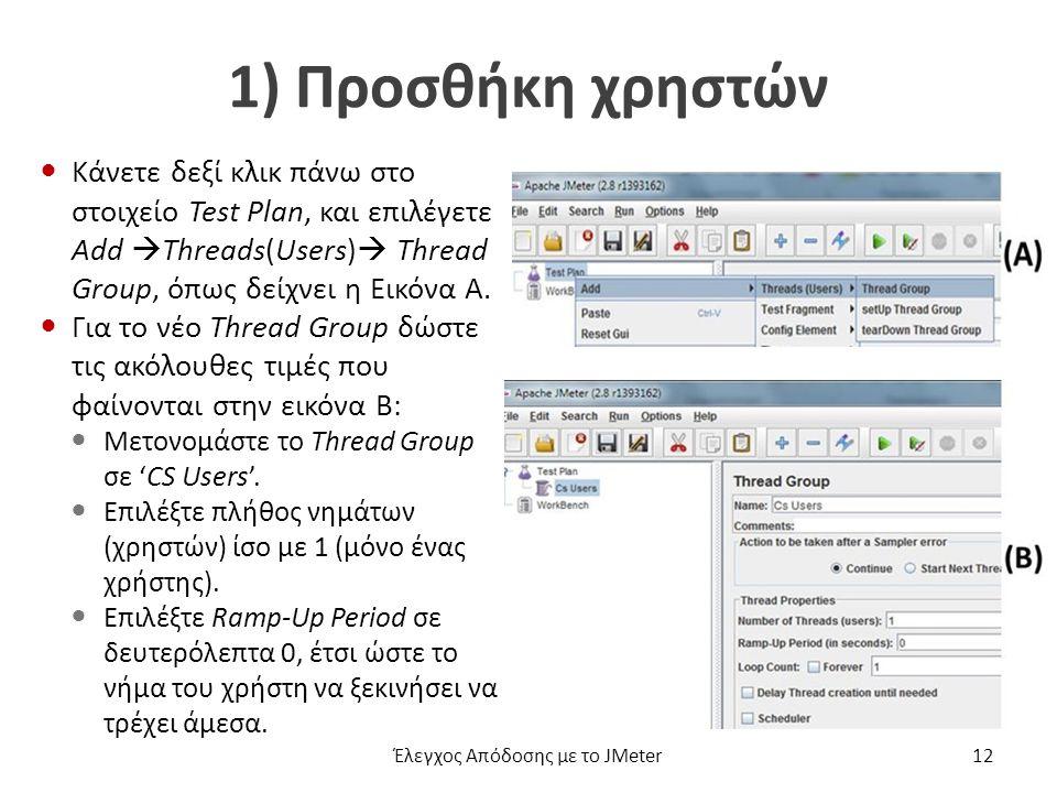 1) Προσθήκη χρηστών Κάνετε δεξί κλικ πάνω στο στοιχείο Test Plan, και επιλέγετε Add  Threads(Users)  Thread Group, όπως δείχνει η Εικόνα Α.