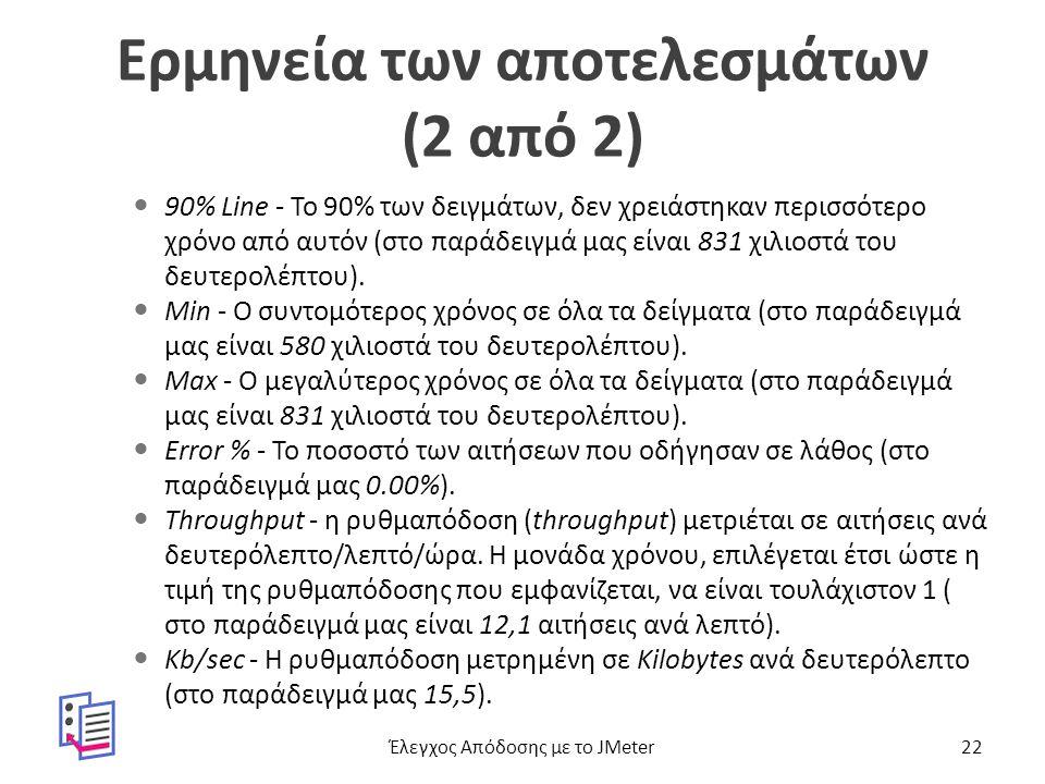 Ερμηνεία των αποτελεσμάτων (2 από 2) 90% Line - To 90% των δειγμάτων, δεν χρειάστηκαν περισσότερο χρόνο από αυτόν (στο παράδειγμά μας είναι 831 χιλιοστά του δευτερολέπτου).