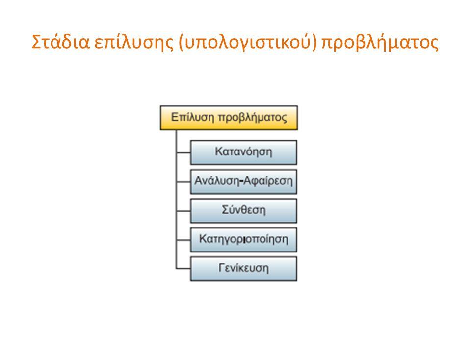Στάδια επίλυσης (υπολογιστικού) προβλήματος