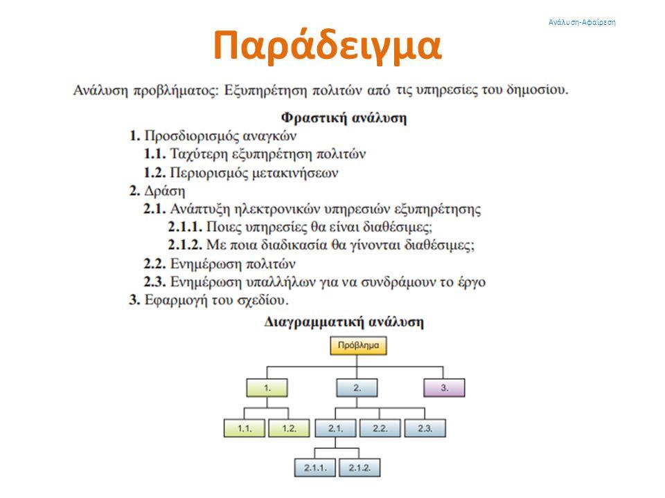 Παράδειγμα Ανάλυση-Αφαίρεση