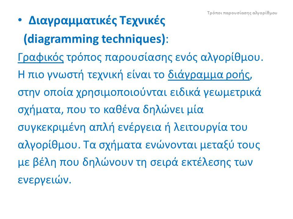 Διαγραμματικές Τεχνικές (diagramming techniques): Γραφικός τρόπος παρουσίασης ενός αλγορίθμου. Η πιο γνωστή τεχνική είναι το διάγραμμα ροής, στην οποί