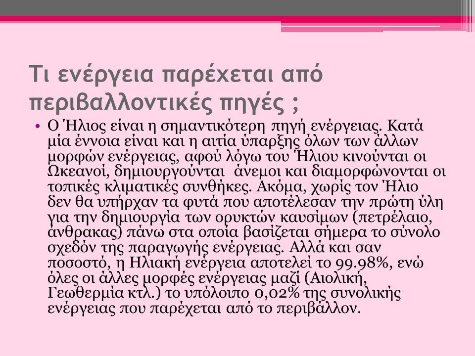ΤΕΛΟΣ ΑΪΒΑΖΙΔΟΥ ΒΑΣΙΛΕΙΟΥ TEAM2