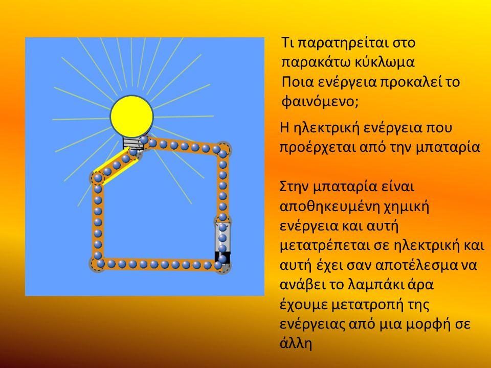 Τι παρατηρείται στο παρακάτω κύκλωμα Ποια ενέργεια προκαλεί το φαινόμενο; Η ηλεκτρική ενέργεια που προέρχεται από την μπαταρία Στην μπαταρία είναι απο