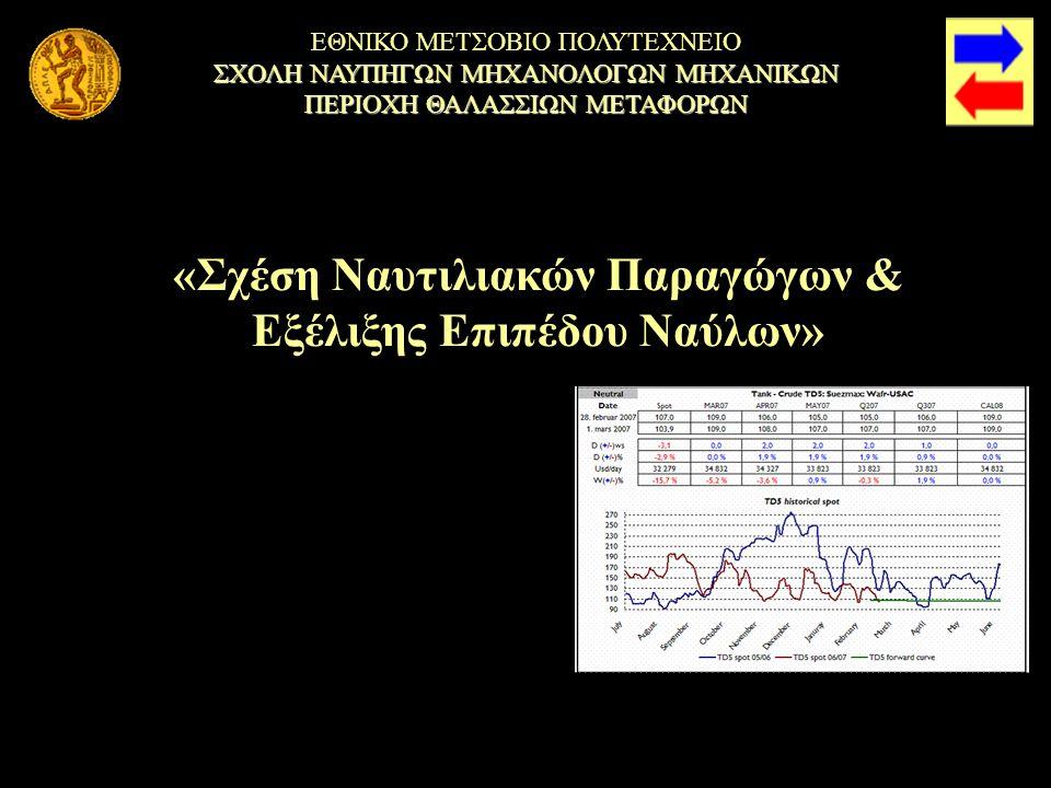 Υπολογισμός Συσχέτισης Περιοχή Θαλασσιών Μεταφορών, Σχολή Ναυπηγών Μηχανολόγων Μηχανικών ΕΜΠ 07 Νοεμβρίου 2007 12 Συσχέτιση Στατιστικό Πρόγραμμα SSPS