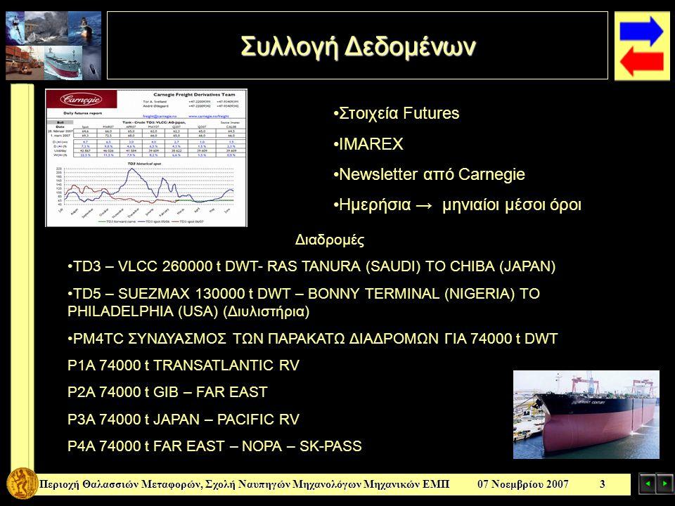 Συλλογή Δεδομένων Περιοχή Θαλασσιών Μεταφορών, Σχολή Ναυπηγών Μηχανολόγων Μηχανικών ΕΜΠ 07 Νοεμβρίου 2007 3 Στοιχεία Futures IMAREX Newsletter από Car