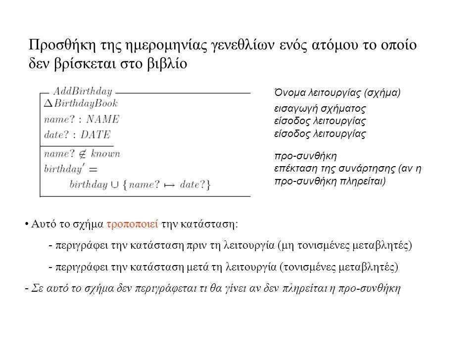 Προσθήκη της ημερομηνίας γενεθλίων ενός ατόμου το οποίο δεν βρίσκεται στο βιβλίο Η λειτουργία AddBirthday αναμένεται να επεκτείνει το σύνολο των γνωστών ονομάτων με το νέο όνομα: known' = known  {name ?} Η προδιαγραφή για την AddBirthday μπορεί να χρησιμοποιηθεί για να αποδειχθεί η παραπάνω πρόταση: Η απόδειξη τέτοιων προτάσεων εξασφαλίζει ότι οι προδιαγραφές είναι ορθές Σε μεγάλο βαθμό η συμπεριφορά του συστήματος μπορεί να αναλυθεί χωρίς αυτό να υλοποιηθεί !