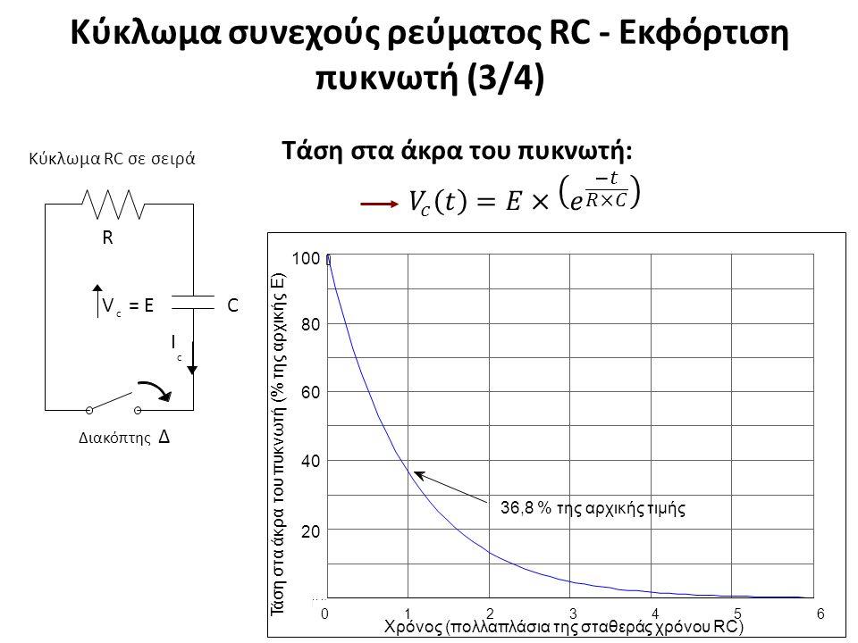 Κύκλωμα συνεχούς ρεύματος RC - Εκφόρτιση πυκνωτή (3/4) 9 Κύκλωμα RC σε σειρά C ΙcΙc V= EV= E c R Διακόπτης Δ 0 ) t y 0.1 ( υ ο δ ξ 0.2 ο ε α μ η 0.3 Σ 0.4 0.5 0.6 0.7 0.8 0.9 1 100 0 0123456 Χρόνος (πολλαπλάσια της σταθεράς χρόνου RC) 36,8 % της αρχικής τιμής 20 40 60 80 Τ ά σ η σ τ α ά κ ρ α τ ου πυ κ ν ω τ ή (% τ ης α ρ χι κ ής Ε )