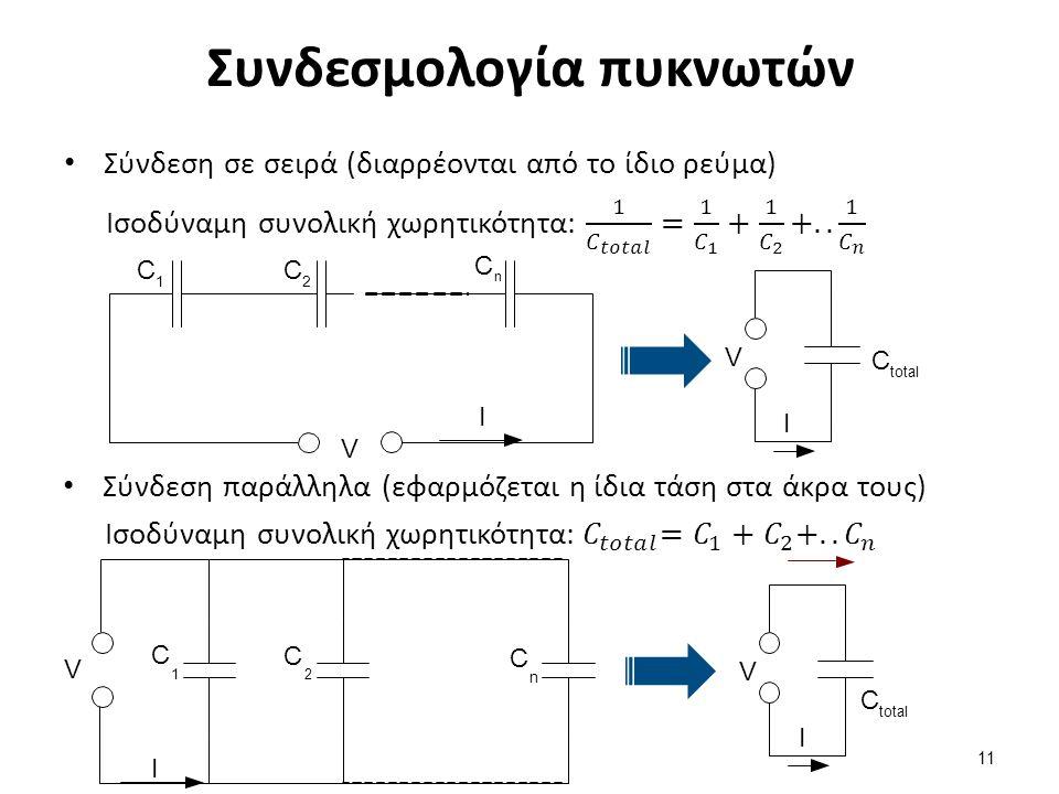 Συνδεσμολογία πυκνωτών 11 C total I V V I C 1212 C n C V IIII C1C1 C2C2 CnCn V