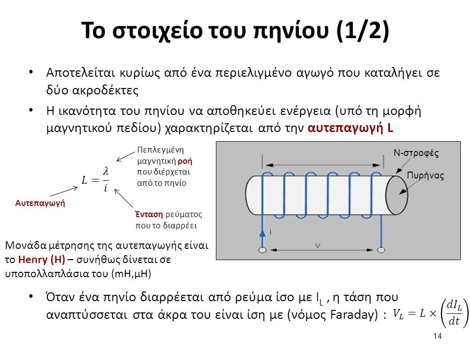 Το στοιχείο του πηνίου (1/2) Αποτελείται κυρίως από ένα περιελιγμένο αγωγό που καταλήγει σε δύο ακροδέκτες Η ικανότητα του πηνίου να αποθηκεύει ενέργεια (υπό τη μορφή μαγνητικού πεδίου) χαρακτηρίζεται από την αυτεπαγωγή L 14 Ν-στροφές Πυρήνας Αυτεπαγωγή Ένταση ρεύματος που το διαρρέει Πεπλεγμένη μαγνητική ροή που διέρχεται από το πηνίο Μονάδα μέτρησης της αυτεπαγωγής είναι το Henry (H) – συνήθως δίνεται σε υποπολλαπλάσια του (mΗ,μH) Όταν ένα πηνίο διαρρέεται από ρεύμα ίσο με I L, η τάση που αναπτύσσεται στα άκρα του είναι ίση με (νόμος Faraday) :