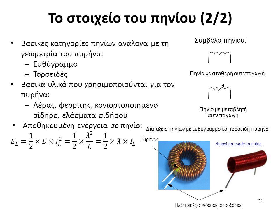 Το στοιχείο του πηνίου (2/2) 15 Διατάξεις πηνίων με ευθύγραμμο και τοροειδή πυρήνα Πυρήνας Ηλεκτρικές συνδέσεις-ακροδέκτες zhuoyi.en.made-in-china Σύμβολα πηνίου: Πηνίο με μεταβλητή αυτεπαγωγή Πηνίο με σταθερή αυτεπαγωγή