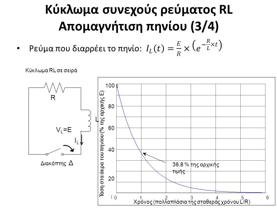 Κύκλωμα συνεχούς ρεύματος RL Απομαγνήτιση πηνίου (3/4) 22 Κύκλωμα RL σε σειρά 0 ) t y 0.1 ( υ ο δ ξ 0.2 ο ε α μ η 0.3 Σ 0.4 0.5 0.6 0.7 0.8 0.9 1 100 0 0123456 Χρόνος (πολλαπλάσια της σταθεράς χρόνου L/R) 36,8 % της αρχικής τιμής 20 40 60 80 Τ ά σ η σ τ α ά κ ρ α τ ου πη ν ί ου (% τ ης αρ χ ι κ ή ς Ε ) L R Διακόπτης Δ ILIL V L =E