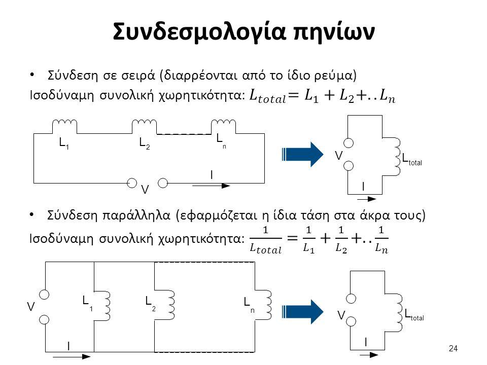 Συνδεσμολογία πηνίων 24 V L total I V I L 1 L 2 LnLn V I L1L1 L2L2 LnLn L I V