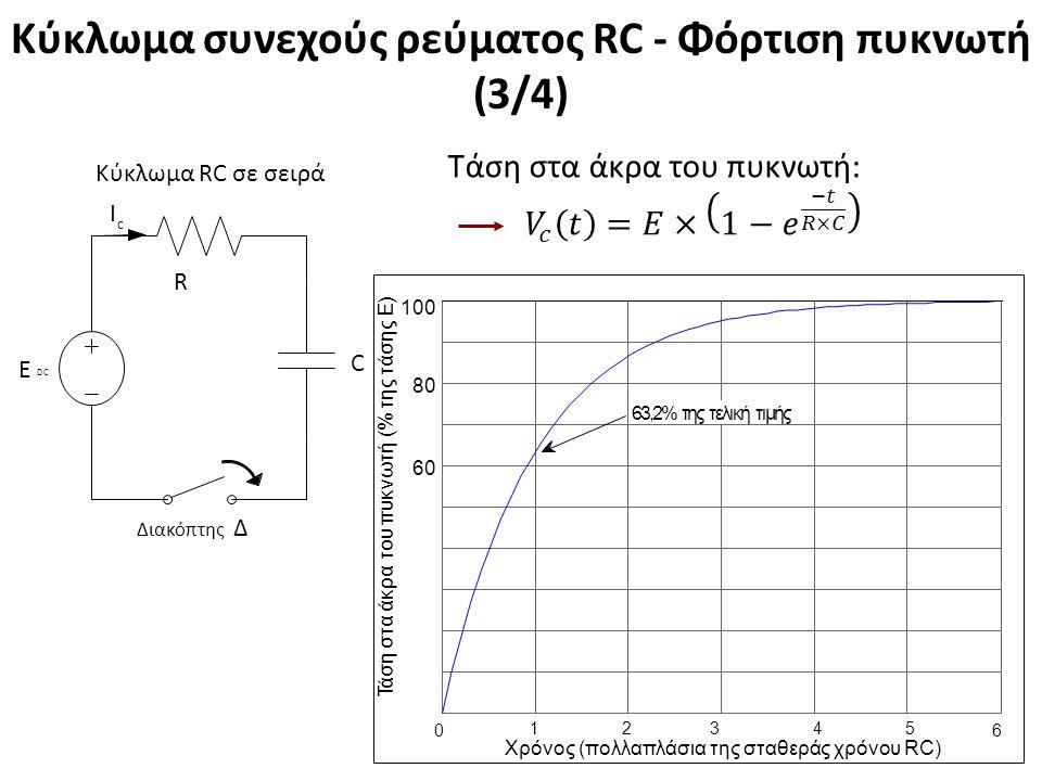 Κύκλωμα συνεχούς ρεύματος RC - Φόρτιση πυκνωτή (3/4) 5 C Ι c Ε DCΕ DC R Διακόπτης Δ Κύκλωμα RC σε σειρά 63,2% της τελική τιμής 0 1 2 3 4 5 Χρόνος (πολλαπλάσια της σταθεράς χρόνου RC) 6 60 80 100 Τ ά σ η σ τ α ά κ ρ α τ ου π υ κ ν ω τ ή (% τ ης τ ά σ ης Ε )