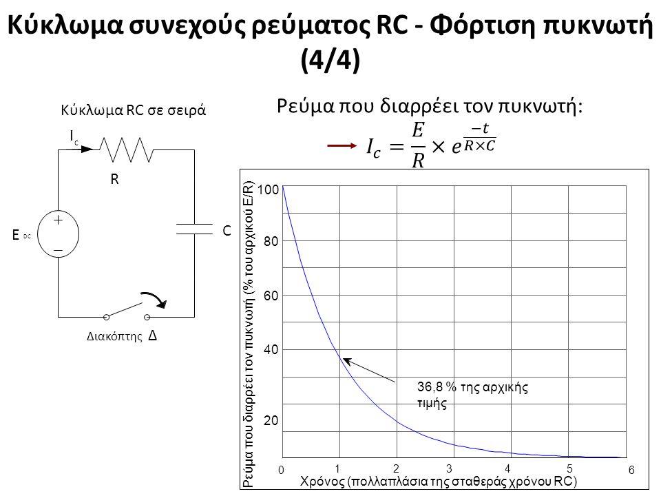 Κύκλωμα συνεχούς ρεύματος RC - Φόρτιση πυκνωτή (4/4) 6 C Ι c Ε DCΕ DC R Διακόπτης Δ Κύκλωμα RC σε σειρά 0 ) t y 0.1 ( υ ο δ ξ 0.2 ο ε α μ η 0.3 Σ 0.4 0.5 0.6 0.7 0.8 0.9 1 0 1 2 3 4 5 Χρόνος (πολλαπλάσια της σταθεράς χρόνου RC) 6 36,8 % της αρχικής τιμής 20 40 60 80 100 Ρ ε ύ μ α π ου δ ι α ρρ έ ε ι τ ον πυ κ ν ω τ ή ( % τ ο υ α ρ χι κού Ε / R )