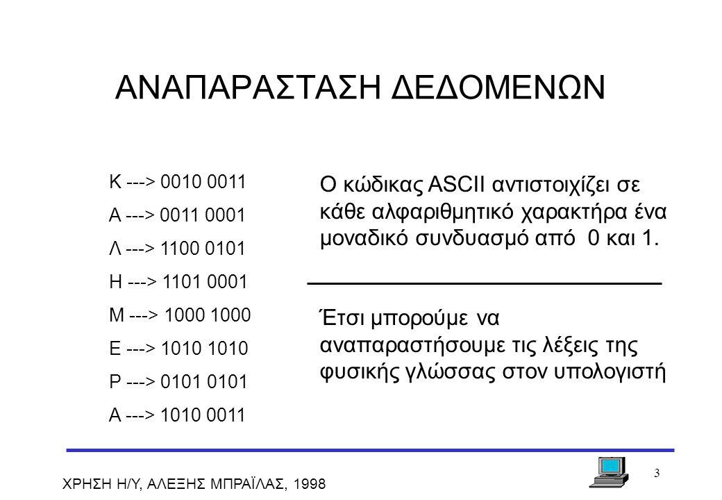 4 ΧΡΗΣΗ Η/Υ, ΑΛΕΞΗΣ ΜΠΡΑΪΛΑΣ, 1998 BITS, BYTES, KB, MB, GB Binary Digit ή Δυαδικό Ψηφίο ή Bit δηλαδή το 0 ή το 1 8 Bits = 1 χαρακτήρας ή Byte 1024 Bytes = 1 Kbyte(1024=2 10 ) 1024 Kbytes = 1 Mbyte 1024 Kbyte = 1 Gbyte Ερώτηση Πόσοι χαρακτήρες χωράνε σε μια δισκέτα χωρητικότητας 1.44 MB ;