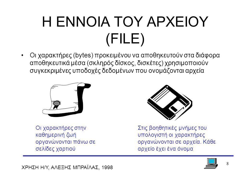9 ΧΡΗΣΗ Η/Υ, ΑΛΕΞΗΣ ΜΠΡΑΪΛΑΣ, 1998 Η ΕΝΝΟΙΑ ΤΟΥ ΑΡΧΕΙΟΥ (FILE) Ένα αρχείο είναι η στοιχειώδης αποθηκευτική μονάδα του υπολογιστή.