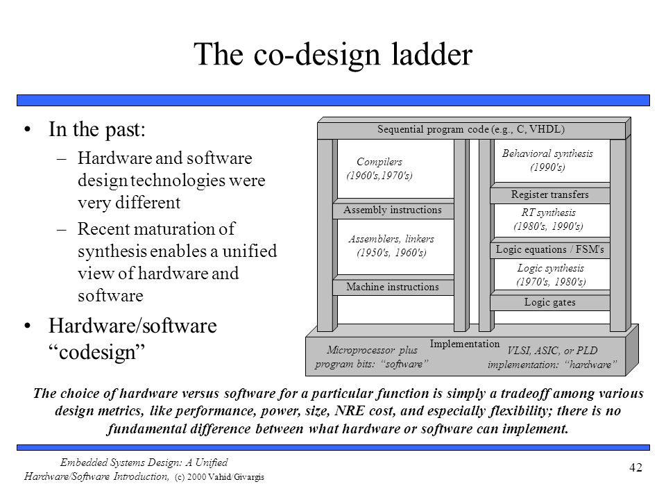 Embedded Systems Design: A Unified Hardware/Software Introduction, (c) 2000 Vahid/Givargis 42 The co-design ladder In the past: –Hardware and software design technologies were very different –Recent maturation of synthesis enables a unified view of hardware and software Hardware/software codesign Implementation Assembly instructions Machine instructions Register transfers Compilers (1960 s,1970 s) Assemblers, linkers (1950 s, 1960 s) Behavioral synthesis (1990 s) RT synthesis (1980 s, 1990 s) Logic synthesis (1970 s, 1980 s) Microprocessor plus program bits: software VLSI, ASIC, or PLD implementation: hardware Logic gates Logic equations / FSM s Sequential program code (e.g., C, VHDL) The choice of hardware versus software for a particular function is simply a tradeoff among various design metrics, like performance, power, size, NRE cost, and especially flexibility; there is no fundamental difference between what hardware or software can implement.