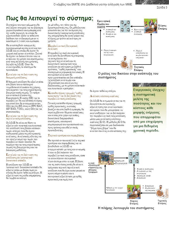 Πως θα λειτουργεί το σύστημα; Ο κόμβος του SMITE στο Διαδίκτυο για την ενίσχυση των ΜΜΕ Ενεργειακός έλεγχος: η συστηματική μελέτη της ποσότητας και το
