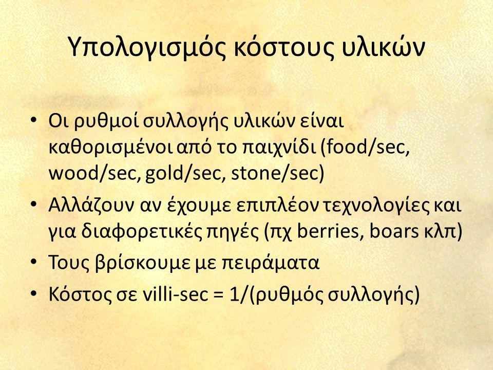 Υπολογισμός κόστους υλικών Οι ρυθμοί συλλογής υλικών είναι καθορισμένοι από το παιχνίδι (food/sec, wood/sec, gold/sec, stone/sec) Αλλάζουν αν έχουμε ε
