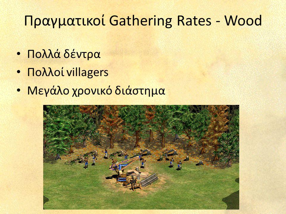 Πραγματικοί Gathering Rates - Wood Πολλά δέντρα Πολλοί villagers Μεγάλο χρονικό διάστημα