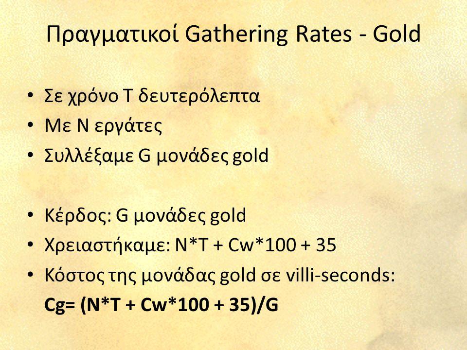 Σε χρόνο Τ δευτερόλεπτα Με Ν εργάτες Συλλέξαμε G μονάδες gold Κέρδος: G μονάδες gold Χρειαστήκαμε: N*T + Cw*100 + 35 Κόστος της μονάδας gold σε villi-