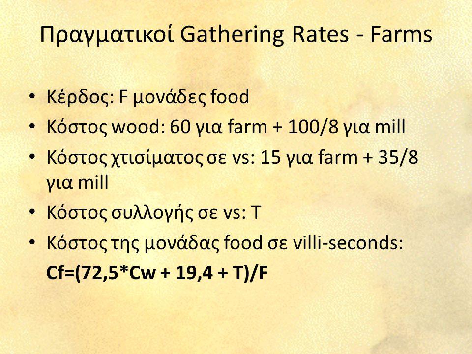 Κέρδος: F μονάδες food Κόστος wood: 60 για farm + 100/8 για mill Κόστος χτισίματος σε vs: 15 για farm + 35/8 για mill Κόστος συλλογής σε vs: T Κόστος