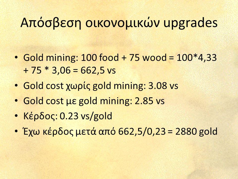 Απόσβεση οικονομικών upgrades Gold mining: 100 food + 75 wood = 100*4,33 + 75 * 3,06 = 662,5 vs Gold cost χωρίς gold mining: 3.08 vs Gold cost με gold