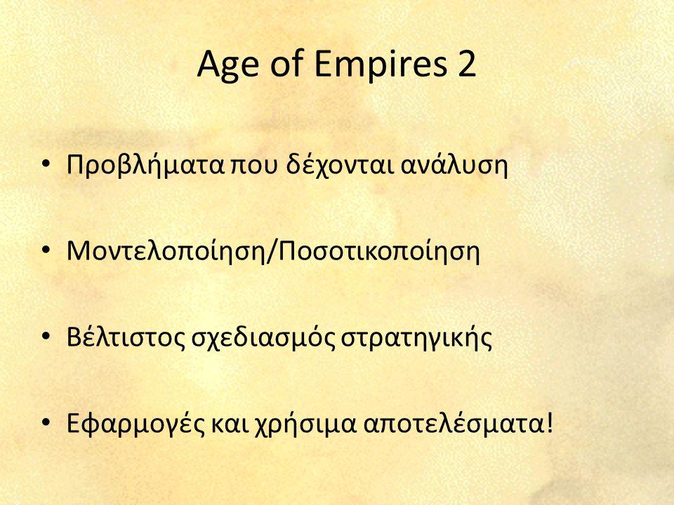 Age of Empires 2 Προβλήματα που δέχονται ανάλυση Μοντελοποίηση/Ποσοτικοποίηση Βέλτιστος σχεδιασμός στρατηγικής Εφαρμογές και χρήσιμα αποτελέσματα!