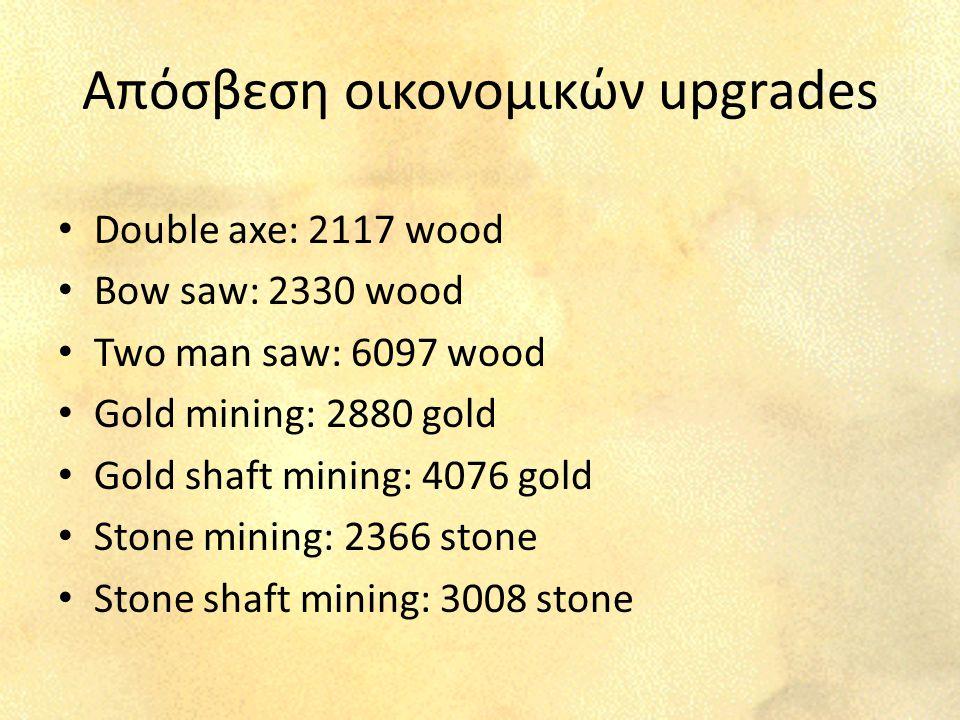 Απόσβεση οικονομικών upgrades Double axe: 2117 wood Bow saw: 2330 wood Two man saw: 6097 wood Gold mining: 2880 gold Gold shaft mining: 4076 gold Ston