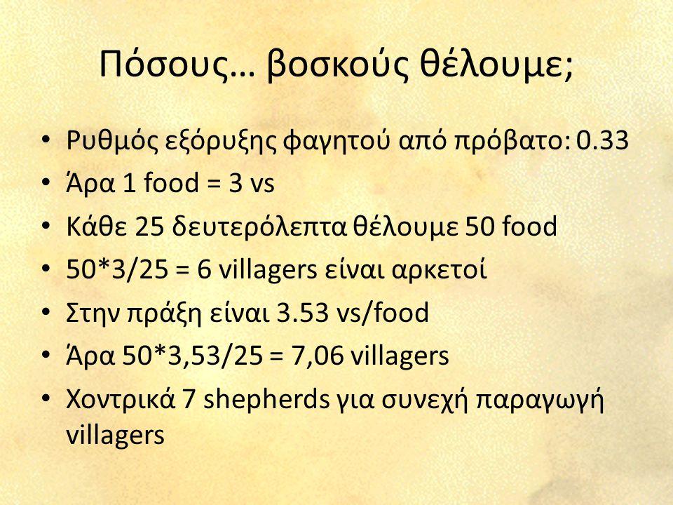 Πόσους… βοσκούς θέλουμε; Ρυθμός εξόρυξης φαγητού από πρόβατο: 0.33 Άρα 1 food = 3 vs Κάθε 25 δευτερόλεπτα θέλουμε 50 food 50*3/25 = 6 villagers είναι αρκετοί Στην πράξη είναι 3.53 vs/food Άρα 50*3,53/25 = 7,06 villagers Χοντρικά 7 shepherds για συνεχή παραγωγή villagers