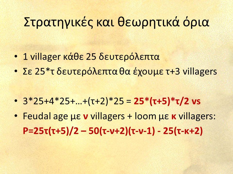 Στρατηγικές και θεωρητικά όρια 1 villager κάθε 25 δευτερόλεπτα Σε 25*τ δευτερόλεπτα θα έχουμε τ+3 villagers 3*25+4*25+…+(τ+2)*25 = 25*(τ+5)*τ/2 vs Feudal age με ν villagers + loom με κ villagers: Ρ=25τ(τ+5)/2 – 50(τ-ν+2)(τ-ν-1) - 25(τ-κ+2)