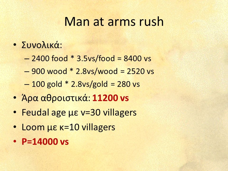 Man at arms rush Συνολικά: – 2400 food * 3.5vs/food = 8400 vs – 900 wood * 2.8vs/wood = 2520 vs – 100 gold * 2.8vs/gold = 280 vs Άρα αθροιστικά: 11200 vs Feudal age με v=30 villagers Loom με κ=10 villagers Ρ=14000 vs