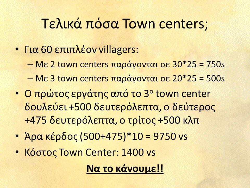 Τελικά πόσα Town centers; Για 60 επιπλέον villagers: – Με 2 town centers παράγονται σε 30*25 = 750s – Με 3 town centers παράγονται σε 20*25 = 500s Ο πρώτος εργάτης από το 3 ο town center δουλεύει +500 δευτερόλεπτα, ο δεύτερος +475 δευτερόλεπτα, ο τρίτος +500 κλπ Άρα κέρδος (500+475)*10 = 9750 vs Κόστος Town Center: 1400 vs Να το κάνουμε!!