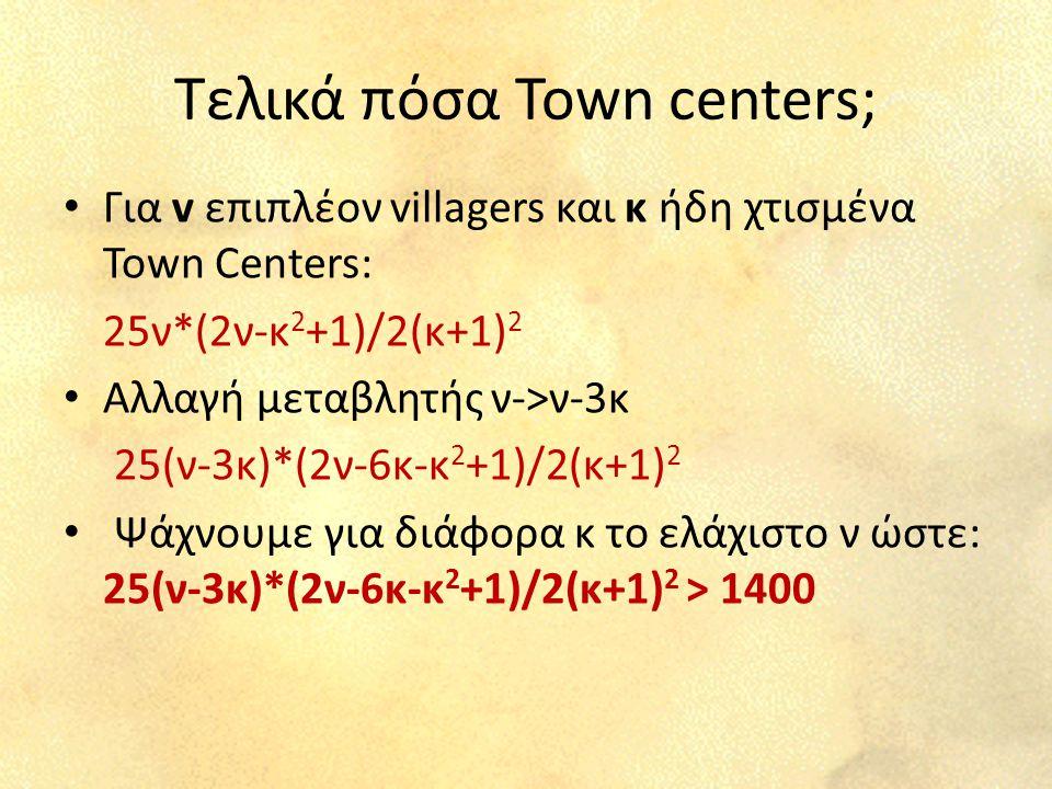Τελικά πόσα Town centers; Για v επιπλέον villagers και κ ήδη χτισμένα Town Centers: 25ν*(2ν-κ 2 +1)/2(κ+1) 2 Αλλαγή μεταβλητής ν->ν-3κ 25(ν-3κ)*(2ν-6κ