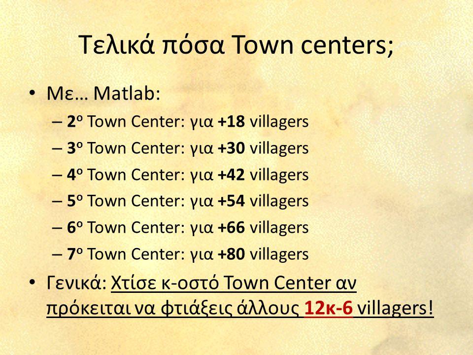 Τελικά πόσα Town centers; Με… Matlab: – 2 ο Town Center: για +18 villagers – 3 ο Town Center: για +30 villagers – 4 ο Town Center: για +42 villagers – 5 ο Town Center: για +54 villagers – 6 ο Town Center: για +66 villagers – 7 ο Town Center: για +80 villagers Γενικά: Χτίσε κ-οστό Town Center αν πρόκειται να φτιάξεις άλλους 12κ-6 villagers!