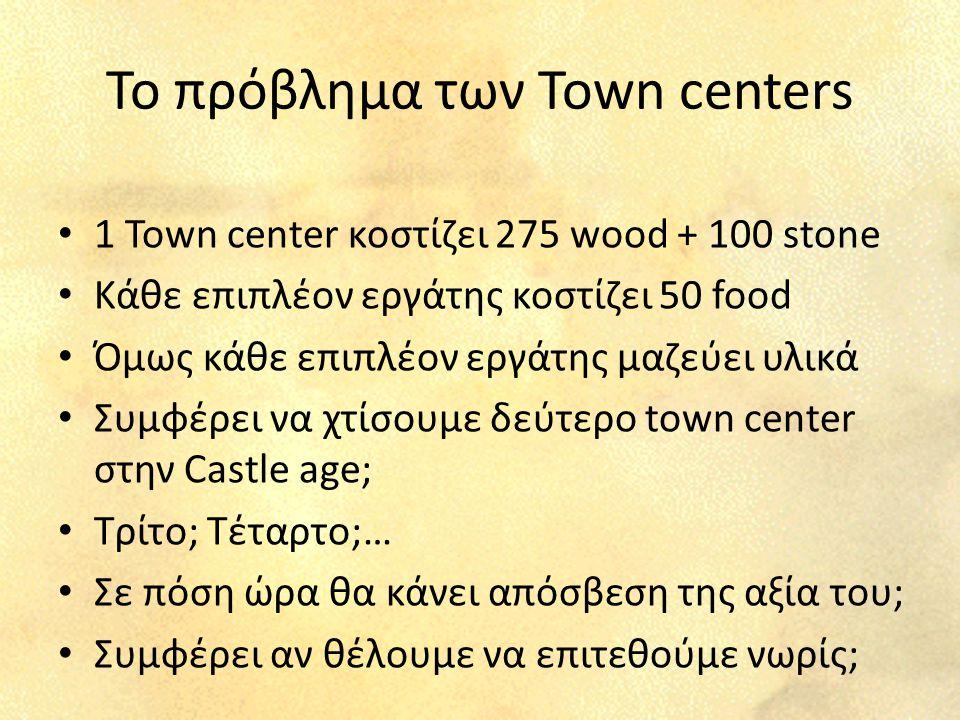Το πρόβλημα των Town centers 1 Town center κοστίζει 275 wood + 100 stone Κάθε επιπλέον εργάτης κοστίζει 50 food Όμως κάθε επιπλέον εργάτης μαζεύει υλικά Συμφέρει να χτίσουμε δεύτερο town center στην Castle age; Τρίτο; Τέταρτο;… Σε πόση ώρα θα κάνει απόσβεση της αξία του; Συμφέρει αν θέλουμε να επιτεθούμε νωρίς;
