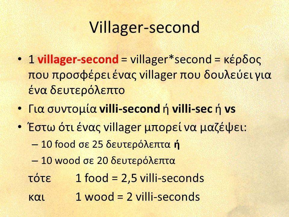 Villager-second 1 villager-second = villager*second = κέρδος που προσφέρει ένας villager που δουλεύει για ένα δευτερόλεπτο Για συντομία villi-second ή villi-sec ή vs Έστω ότι ένας villager μπορεί να μαζέψει: – 10 food σε 25 δευτερόλεπτα ή – 10 wood σε 20 δευτερόλεπτα τότε 1 food = 2,5 villi-seconds και1 wood = 2 villi-seconds