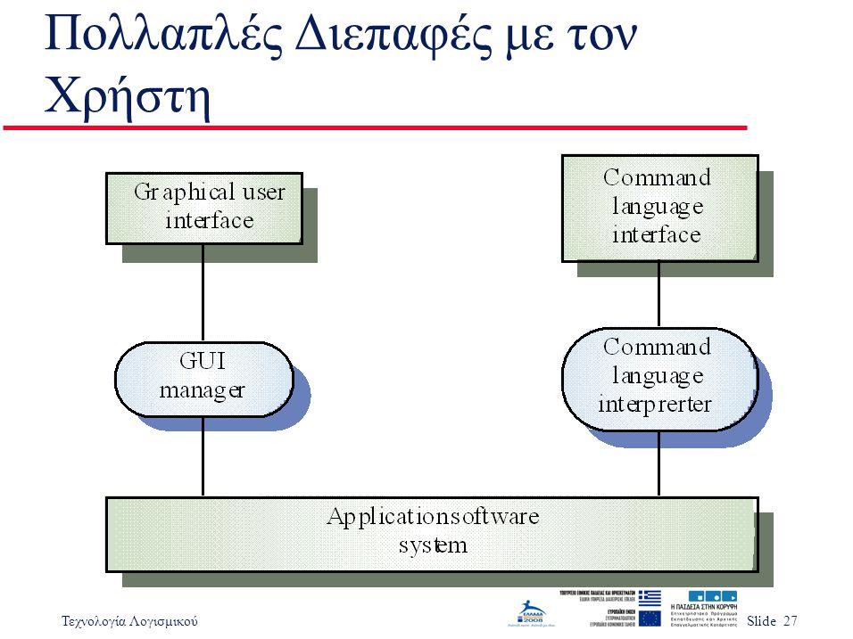 Τεχνολογία ΛογισμικούSlide 27 Πολλαπλές Διεπαφές με τον Χρήστη