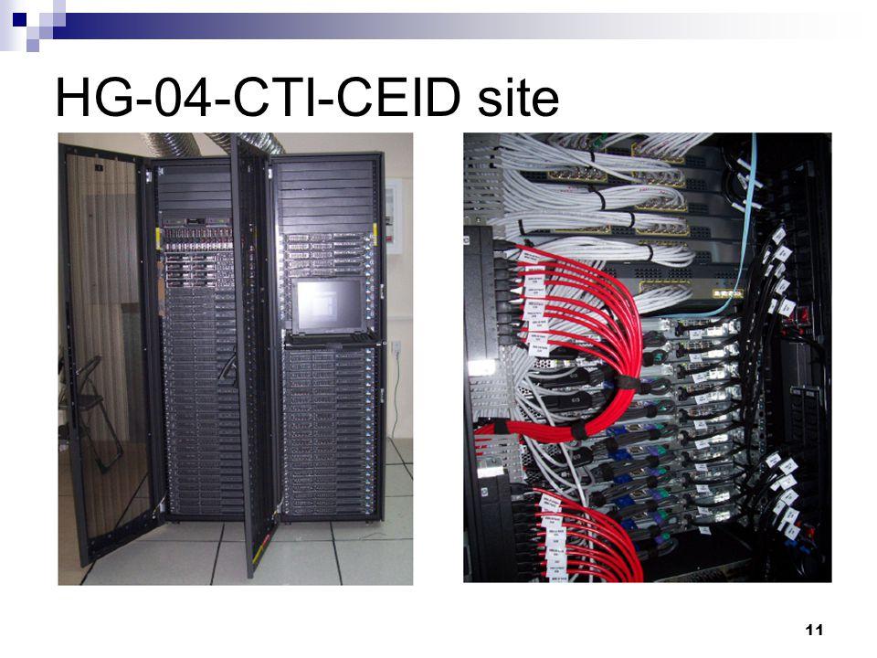 11 HG-04-CTI-CEID site