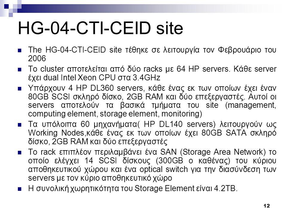 12 HG-04-CTI-CEID site The HG-04-CTI-CEID site τέθηκε σε λειτουργία τον Φεβρουάριο του 2006 Το cluster αποτελείται από δύο racks με 64 HP servers.