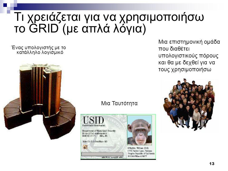 13 Τι χρειάζεται για να χρησιμοποιήσω το GRID (με απλά λόγια) Ένας υπολογιστής με το κατάλληλο λογισμικό Μια Ταυτότητα Μια επιστημονική ομάδα που διαθέτει υπολογιστικούς πόρους και θα με δεχθεί για να τους χρησιμοποιήσω