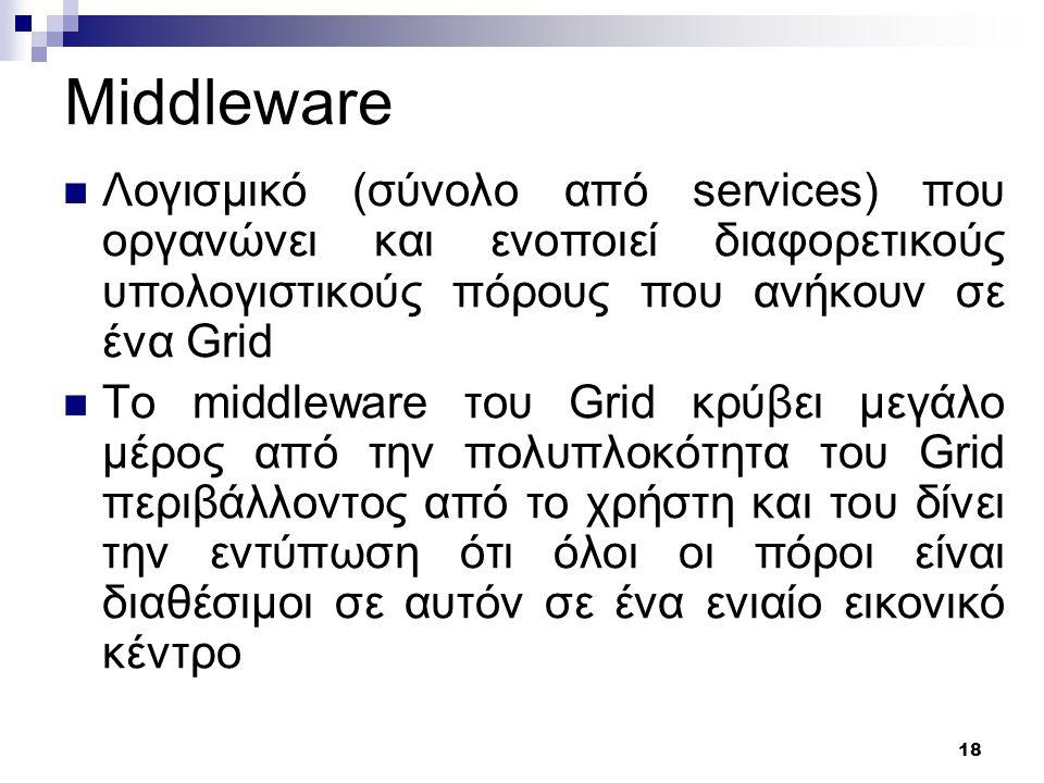 18 Middleware Λογισμικό (σύνολο από services) που οργανώνει και ενοποιεί διαφορετικούς υπολογιστικούς πόρους που ανήκουν σε ένα Grid Το middleware του Grid κρύβει μεγάλο μέρος από την πολυπλοκότητα του Grid περιβάλλοντος από το χρήστη και του δίνει την εντύπωση ότι όλοι οι πόροι είναι διαθέσιμοι σε αυτόν σε ένα ενιαίο εικονικό κέντρο