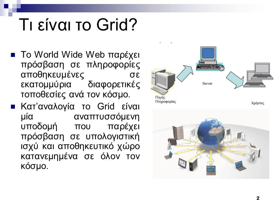 3 Τι είναι το Grid.