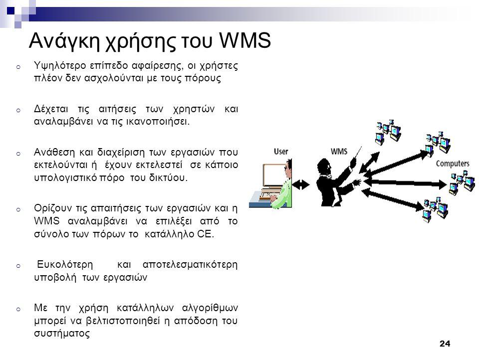 25 Job Description Language (JDL) Οι εργασίες που πρόκειται να εκτελεστούν στο Grid περιγράφονται κάνοντας χρήστη της γλώσσας Job Description Language (JDL) Η JDL χρησιμοποιείται για να καθορίσει τα χαρακτηριστικά της εργασίας και διάφορες απαιτήσεις που θέλουμε να ικανοποιούνται για την εκτέλεση της εργασία Αυτά τα χαρακτηριστικά και οι απαιτήσεις λαμβάνονται υπόψη από το WMS για την εύρεση του βέλτιστου CE στο οποίο θα εκτελεστεί η εργασία μας