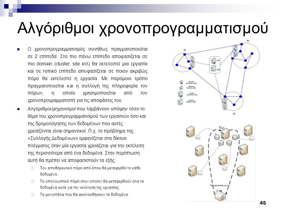46 Αλγόριθμοι Ανάθεσης Πόρων Ο βασικός μηχανισμός για την παροχή ποιότητας υπηρεσιών, είτε στα δίκτυα δεδομένων είτε στα δίκτυα πλέγματος, είναι η δέσμευση πόρων (επικοινωνιακών, υπολογιστικών or αποθηκευτικών).