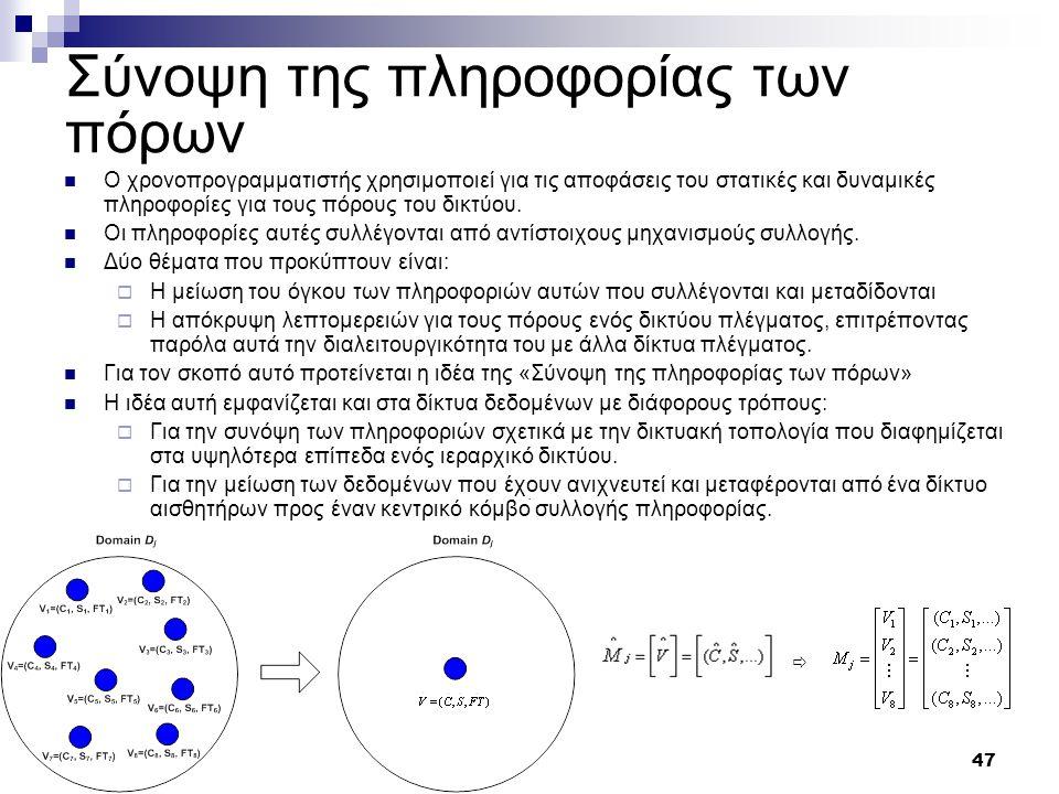 48 Το προφίλ των εργασιών Η ύπαρξη καλών πιθανοτικών μοντέλων που να περιγράφουν την διαδικασία άφιξης των εργασιών καθώς και τα χαρακτηριστικά (π.χ.