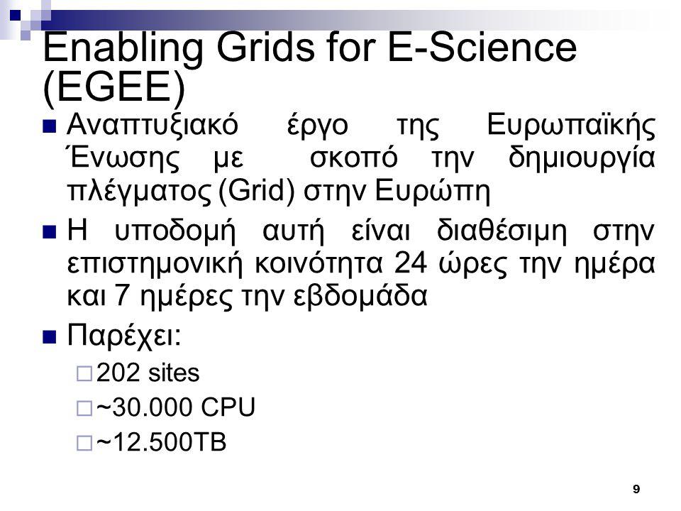 9 Enabling Grids for E-Science (EGEE) Αναπτυξιακό έργο της Ευρωπαϊκής Ένωσης με σκοπό την δημιουργία πλέγματος (Grid) στην Ευρώπη Η υποδομή αυτή είναι διαθέσιμη στην επιστημονική κοινότητα 24 ώρες την ημέρα και 7 ημέρες την εβδομάδα Παρέχει:  202 sites  ~30.000 CPU  ~12.500TB