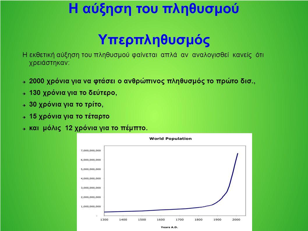 Η εκθετική αύξηση του πληθυσμού φαίνεται απλά αν αναλογισθεί κανείς ότι χρειάστηκαν:  2000 χρόνια για να φτάσει ο ανθρώπινος πληθυσμός το πρώτο δισ.,