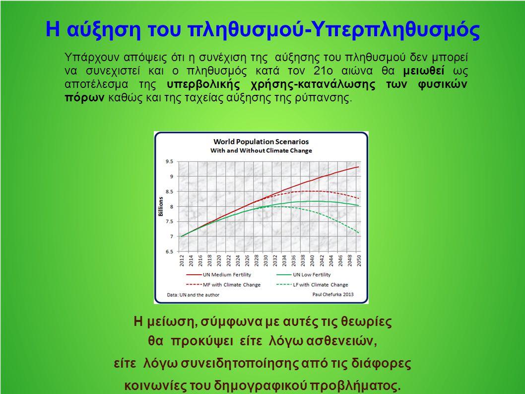 Η αύξηση του πληθυσμού-Υπερπληθυσμός Υπάρχουν απόψεις ότι η συνέχιση της αύξησης του πληθυσμού δεν μπορεί να συνεχιστεί και ο πληθυσμός κατά τον 21ο α
