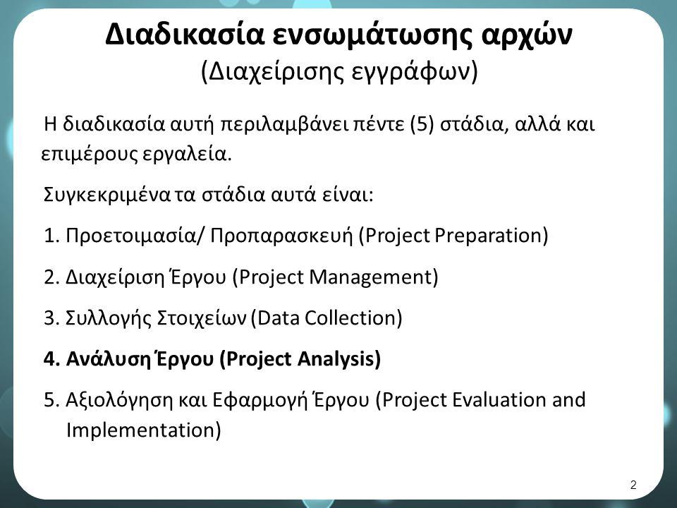 Ανάλυση Έργου (Project Analysis) 1/16 Η ανάλυση των στοιχείων ξεκινά ταυτόχρονα με τη συλλογή στοιχείων.